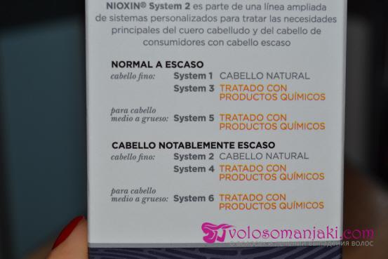 Система Nioxin