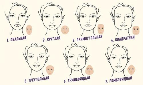 Стрижка по форме лица