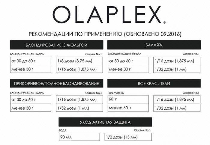 Дозировка Олаплекс для волос