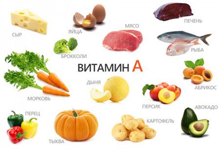 Свойства и польза витаминов А и Е для волос
